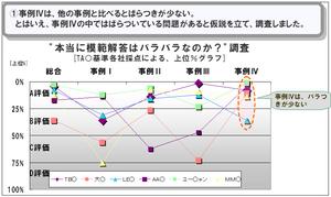 Jirei4_11